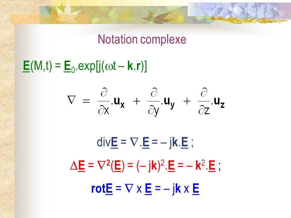 Notation complexe E(M,t) = E0.exp[j(t – k.r)] divE = .E = – jk.E ; E = 2(E) = (– jk)2.E = – k2.E ;